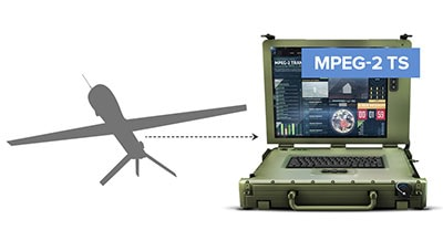 MPEG-2 Transport