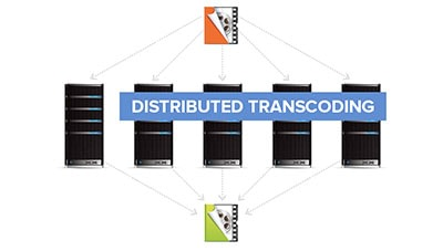 Distributed Transcoding and Conversion